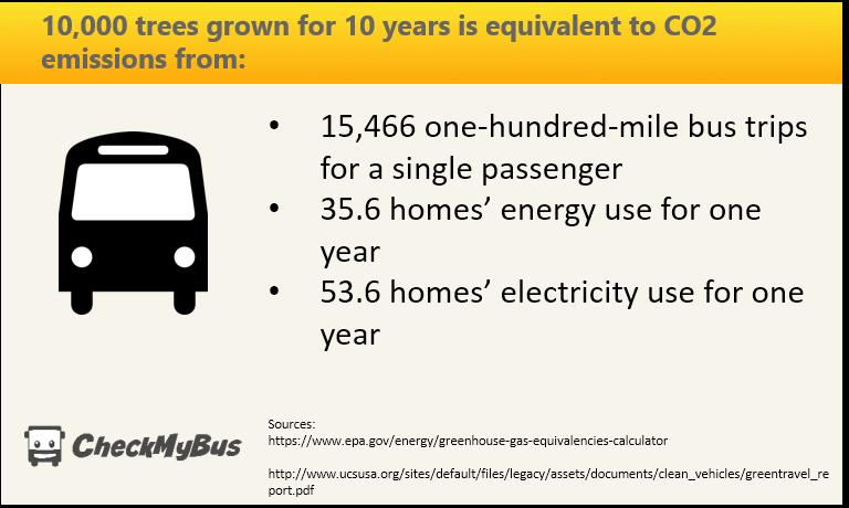 Environmentally-friendly bus routes