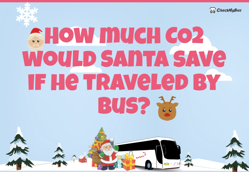 How much CO2 would Santa save?