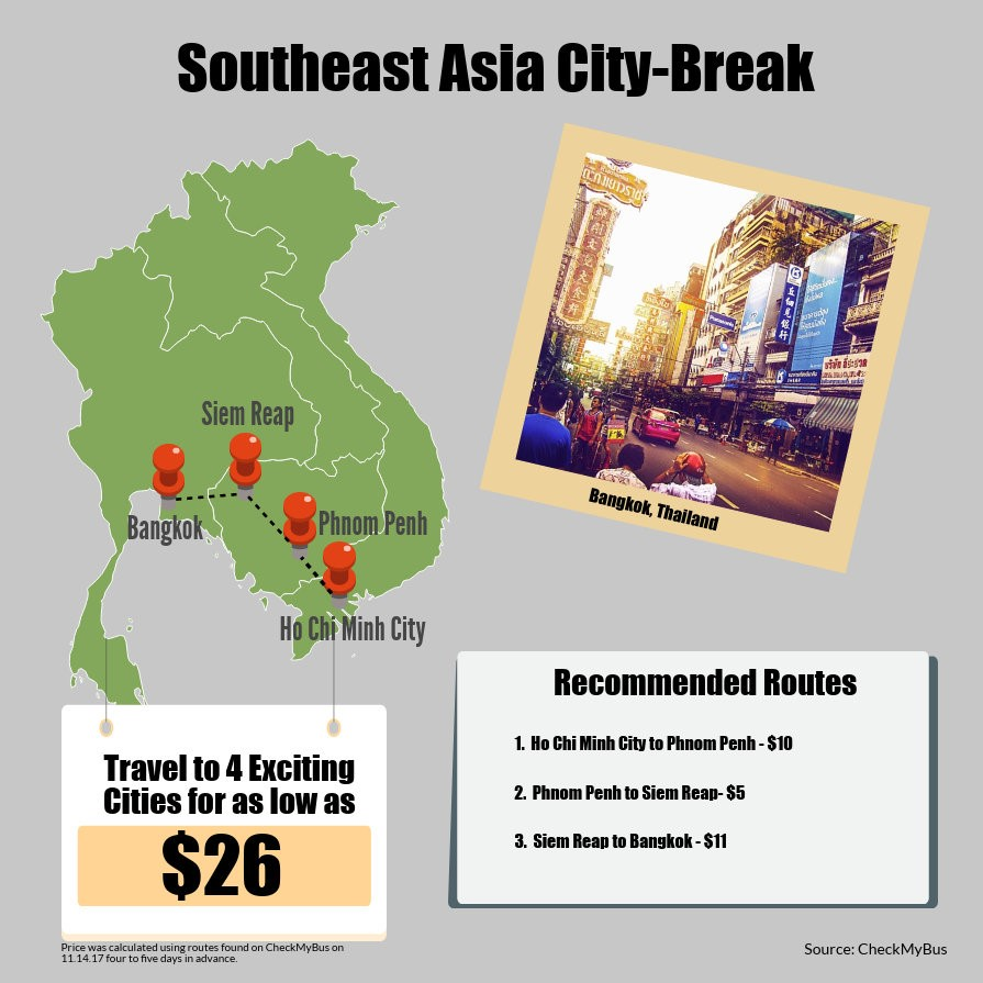 Southeast Asia City-Break