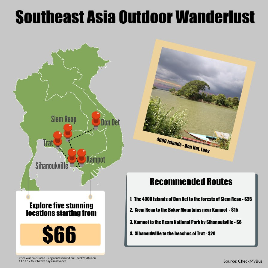 Southeast Asia Outdoor Wanderlust