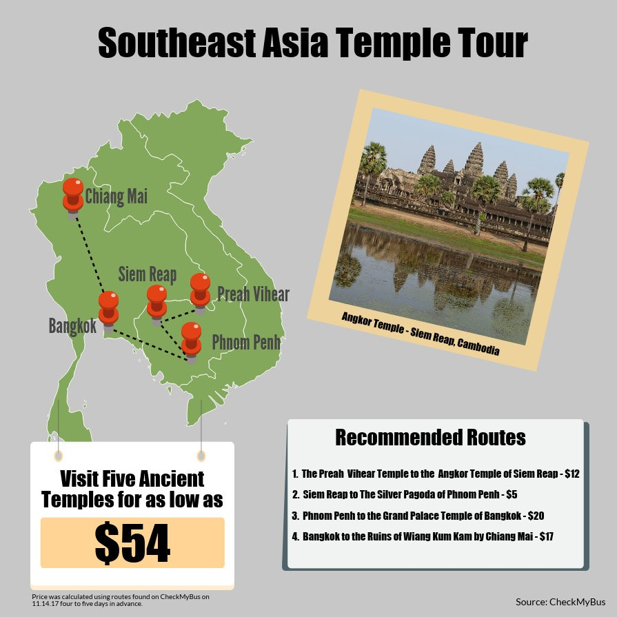 Southeast Asia Temple Tour