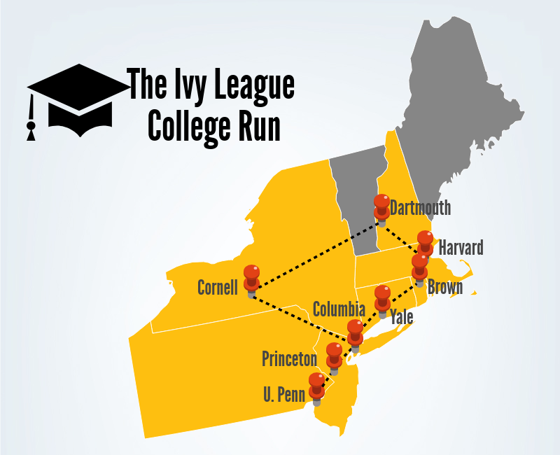 The Ivy League College Run